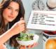 Диета для похудения живота, разрешенные и запрещенные блюда