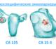 Виды онкомаркеров желудочно-кишечного тракта