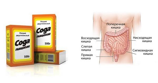 использование соды при чистке кишечника