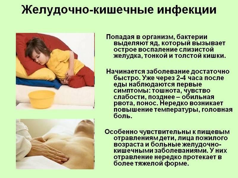 признаки кишечных инфекций у взрослых и детей