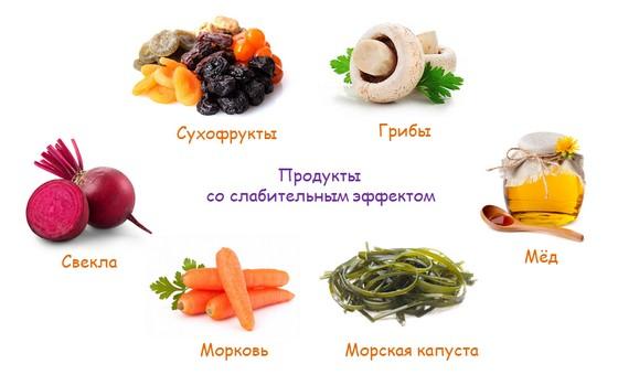 Фрукты и овощи со слабительным эффектом
