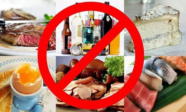 запрещенные продукты для желудка