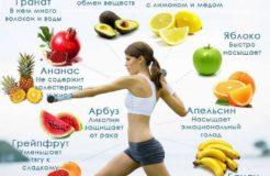 Что можно пить и есть при гастрите желудка, список продуктов