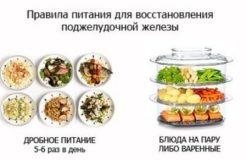 Питание при воспалении поджелудочной железы- список продуктов