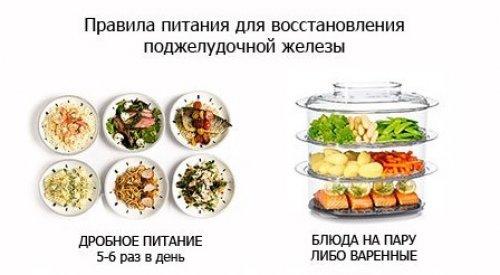 Правила питания для восстановления поджелудочной железы