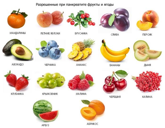 разрешенные фрукты и ягоды при панкреатите