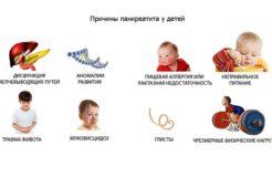 Почему увеличивается поджелудочная железа у ребенка
