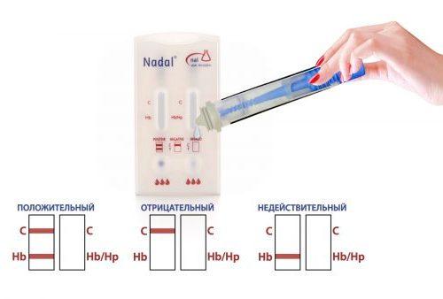 Тест на рак кишечника